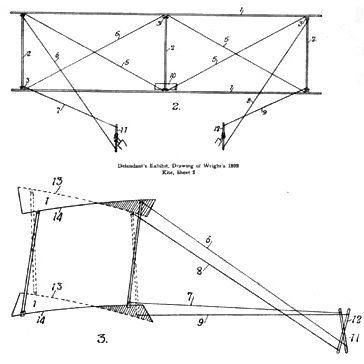 WrightBrothers1899Kite