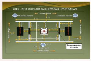 hemsbal Oyun Sahası 300x204 - Türk Sporu Hemsball'ı Tanıyalım! (İlk Yerli Sporumuz)