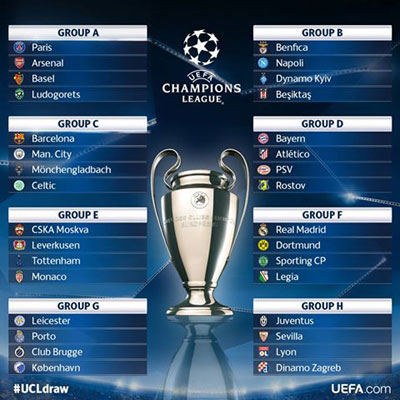 uefa-sampiyonlar-ligi-2016-2017-gruplar