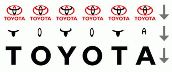 toyota-logo-gizli-mesaj
