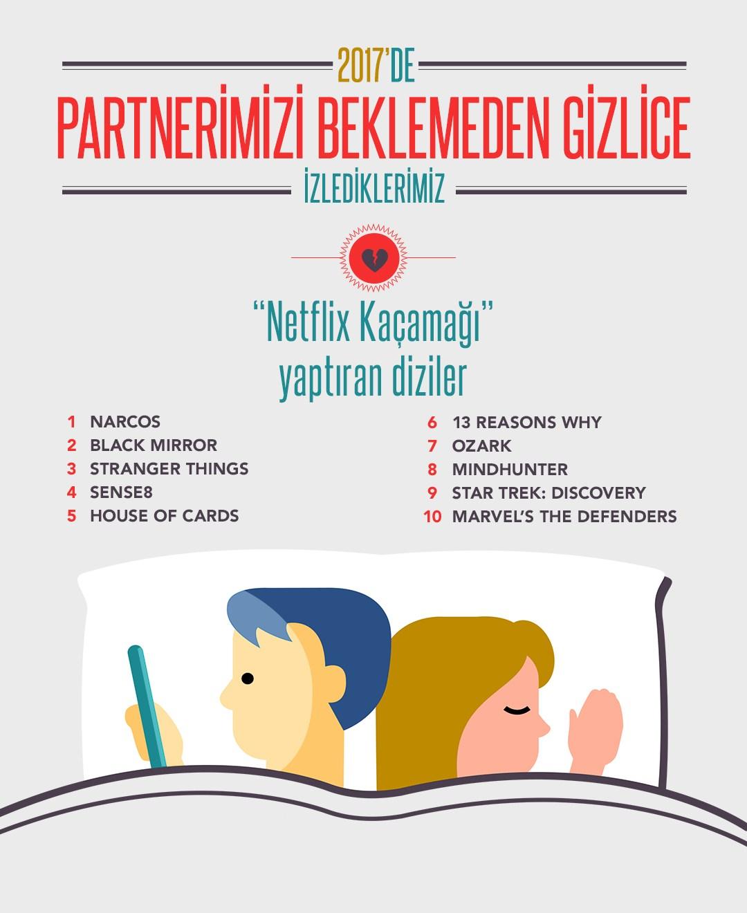 2017'nin En İyi Netflix Dizileri