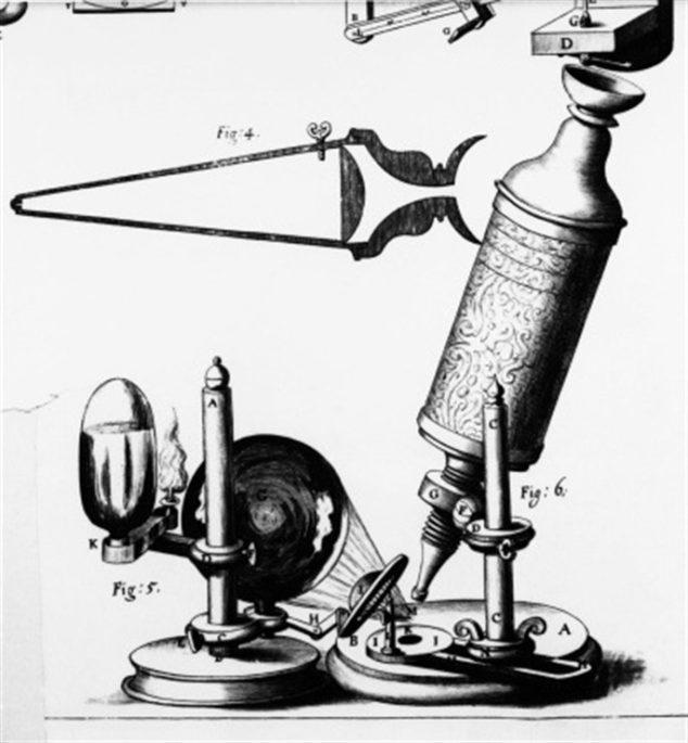 Mikroskop'un Tarihi Ve İlk Kullanışı Nasıl Ortaya Çıktı? | MaksatBilgi