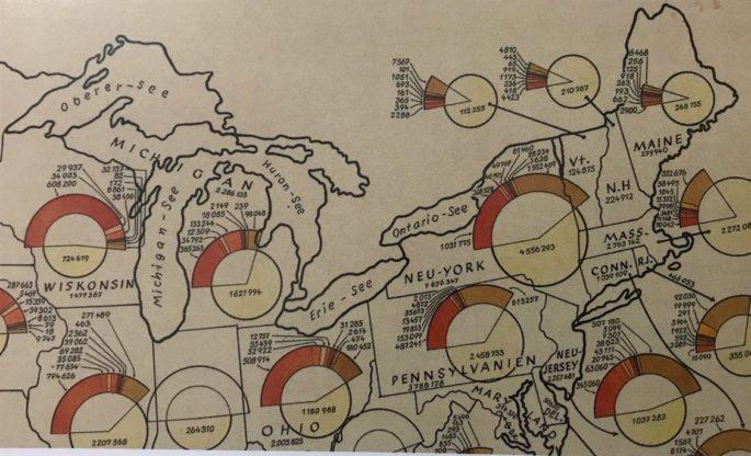 Nüfus Sayımlarının Tarihi